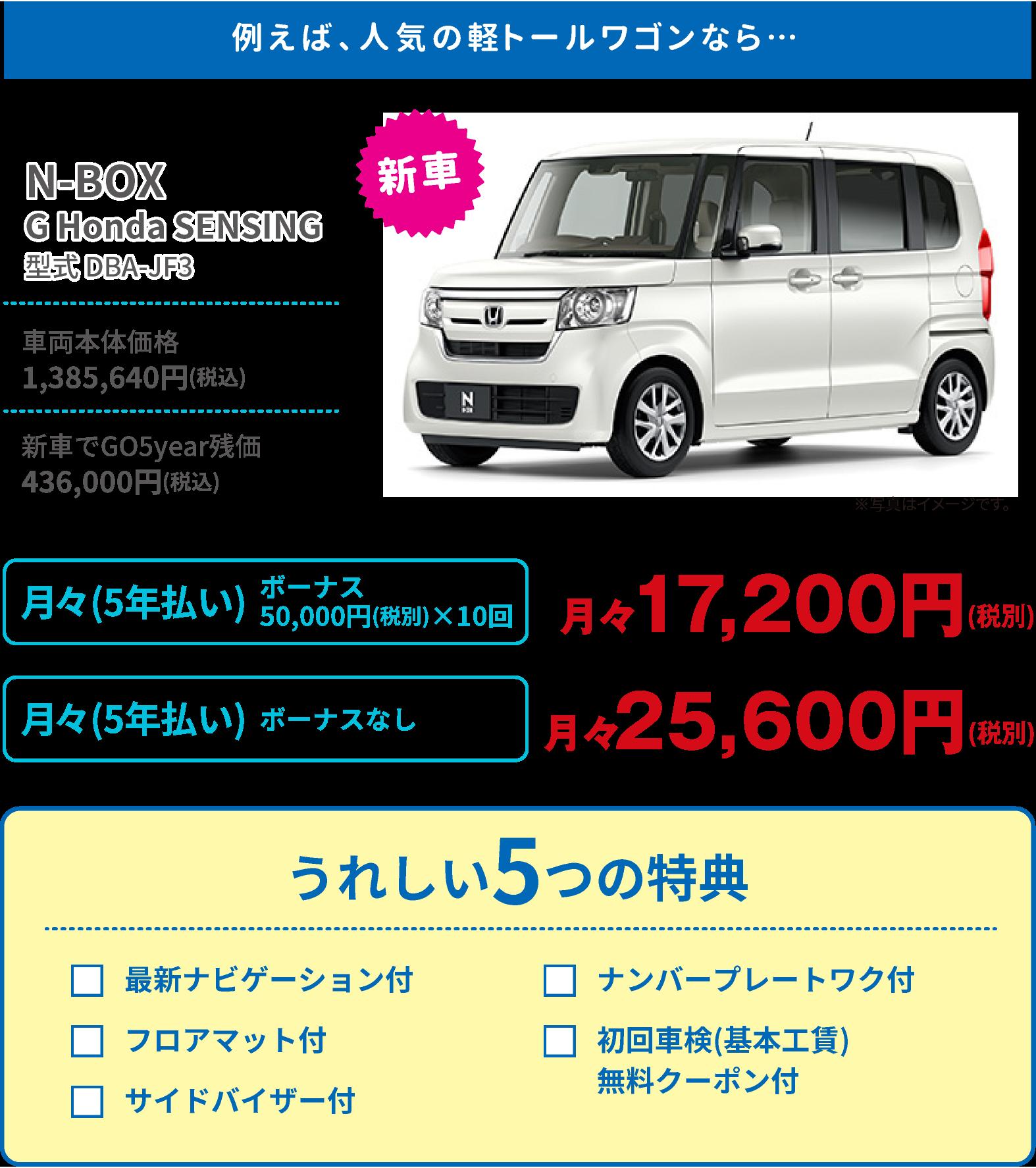 例えば人気の軽トールワゴン N-BOX G Honda SENSINGなら…月々17,200円(税別)(5年払い)ボーナス50,000円(税別)x10回、月々25,600円(税別)(5年払い)ボーナスなし