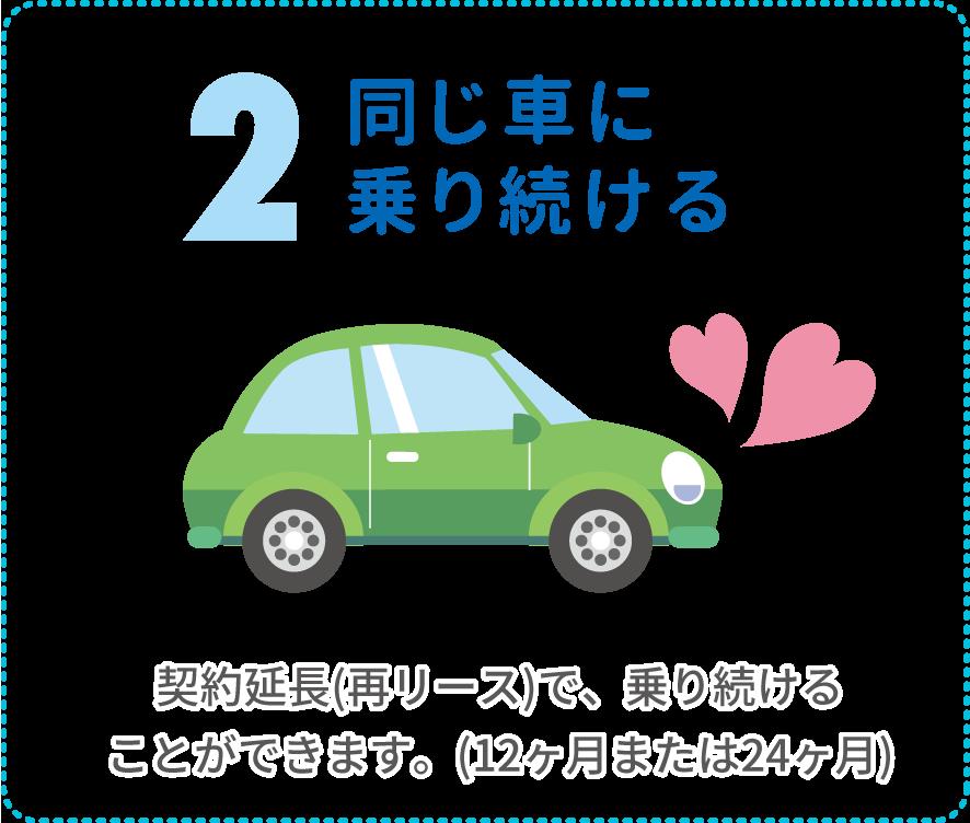2同じ車に乗り続ける 契約延長(再リース)で、乗り続けることができます。(12ヶ月または24ヶ月)